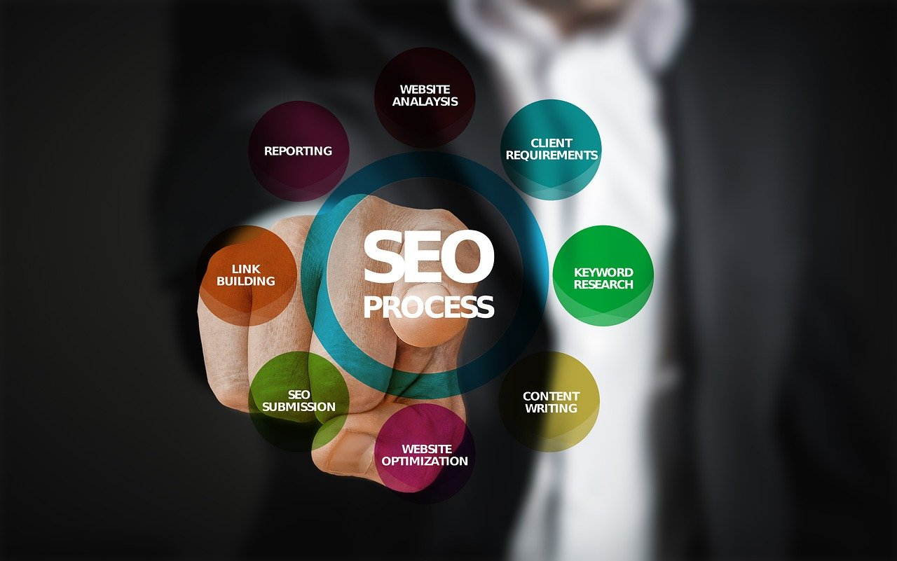 On-Site SEO Factors That Matter Most